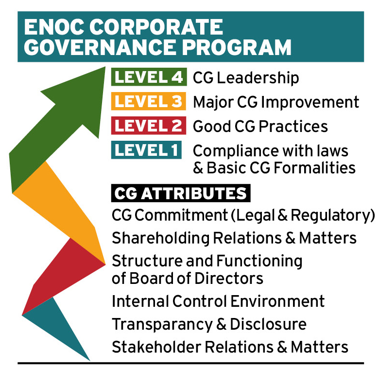 Ushering In An Ethical Culture | Ethical Boardroom