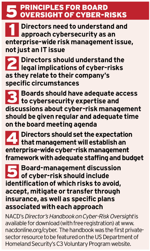 Cyber-Risk Oversight: 3 Questions for Directors Ethical Boardroom