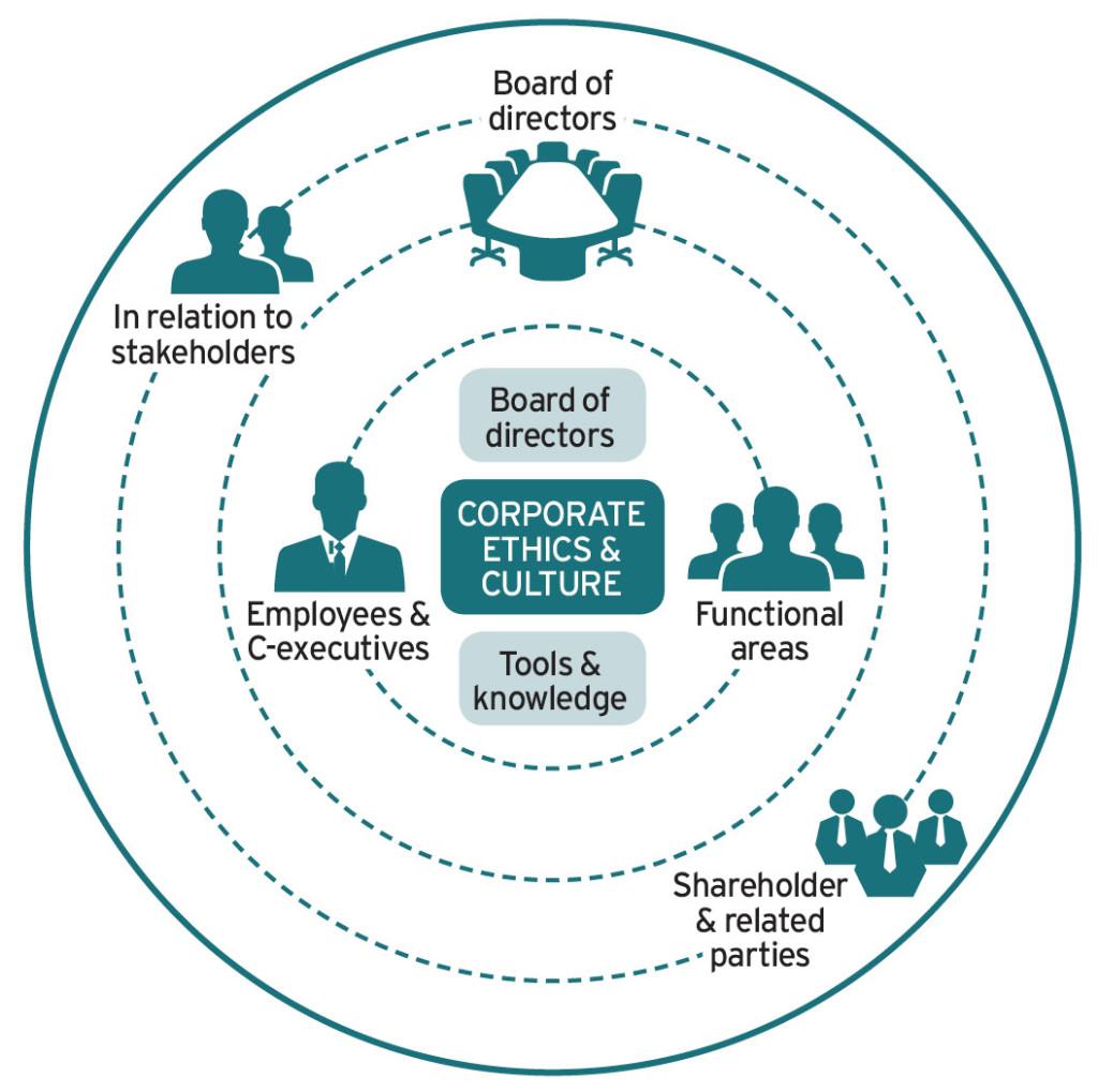 GovernanceConsultantsGraphic1