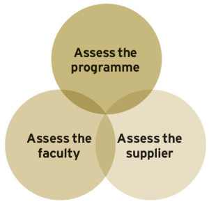 Debra Brown on assessing director education programmes