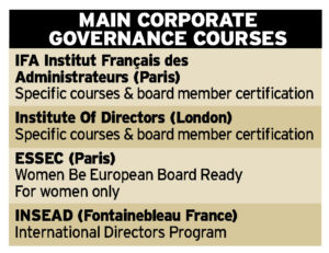 Women on French boards: An evolution