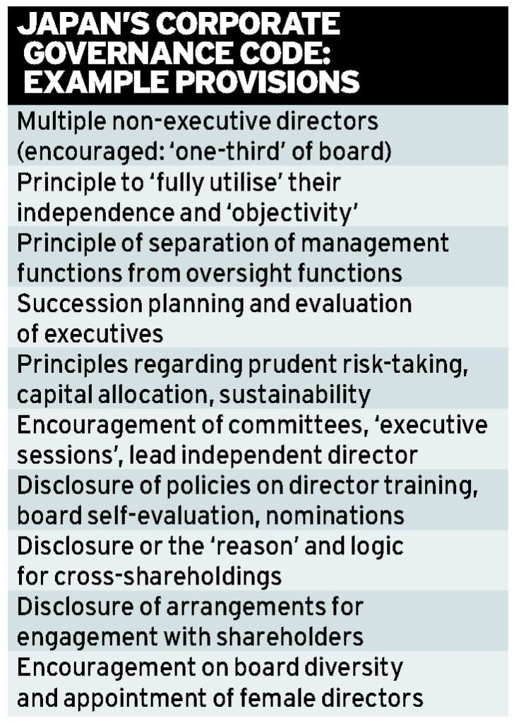 Corporate governance in Japan now Ethical Boardroom