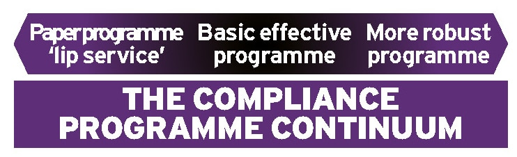 Assessing corporate compliance programmes Ethical Boardroom