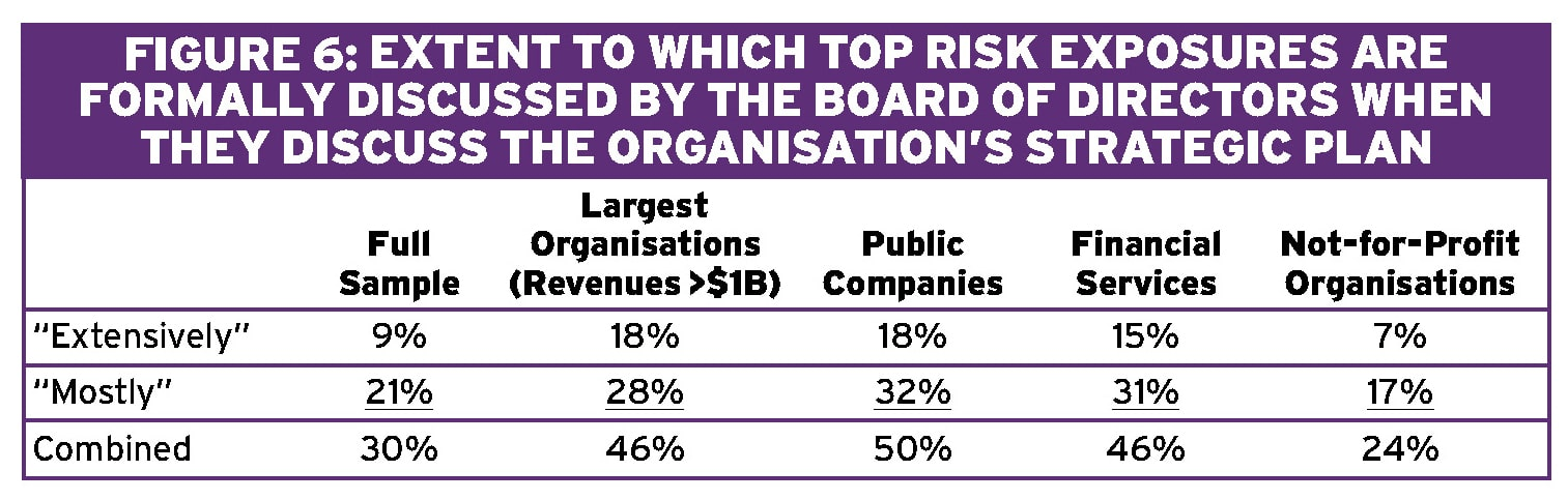 Building businesses for the long-term Ethical Boardroom