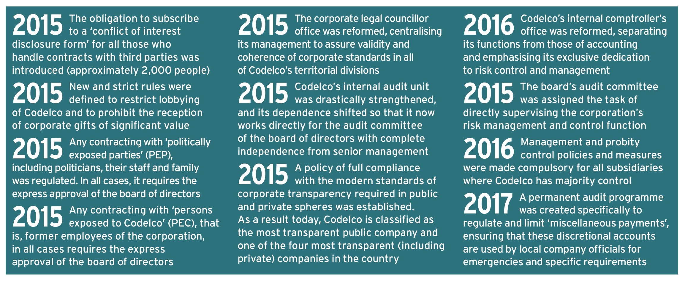 Codelco's covenant of trust Ethical Boardroom