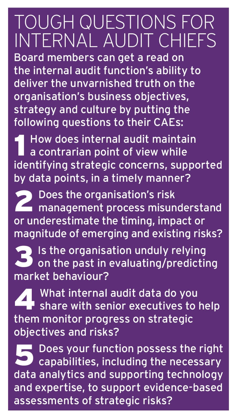 Optimising forward-looking information for the board Ethical Boardroom