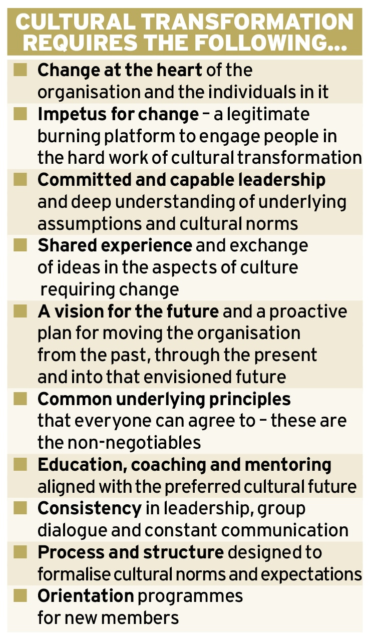 Transforming organisational culture Ethical Boardroom