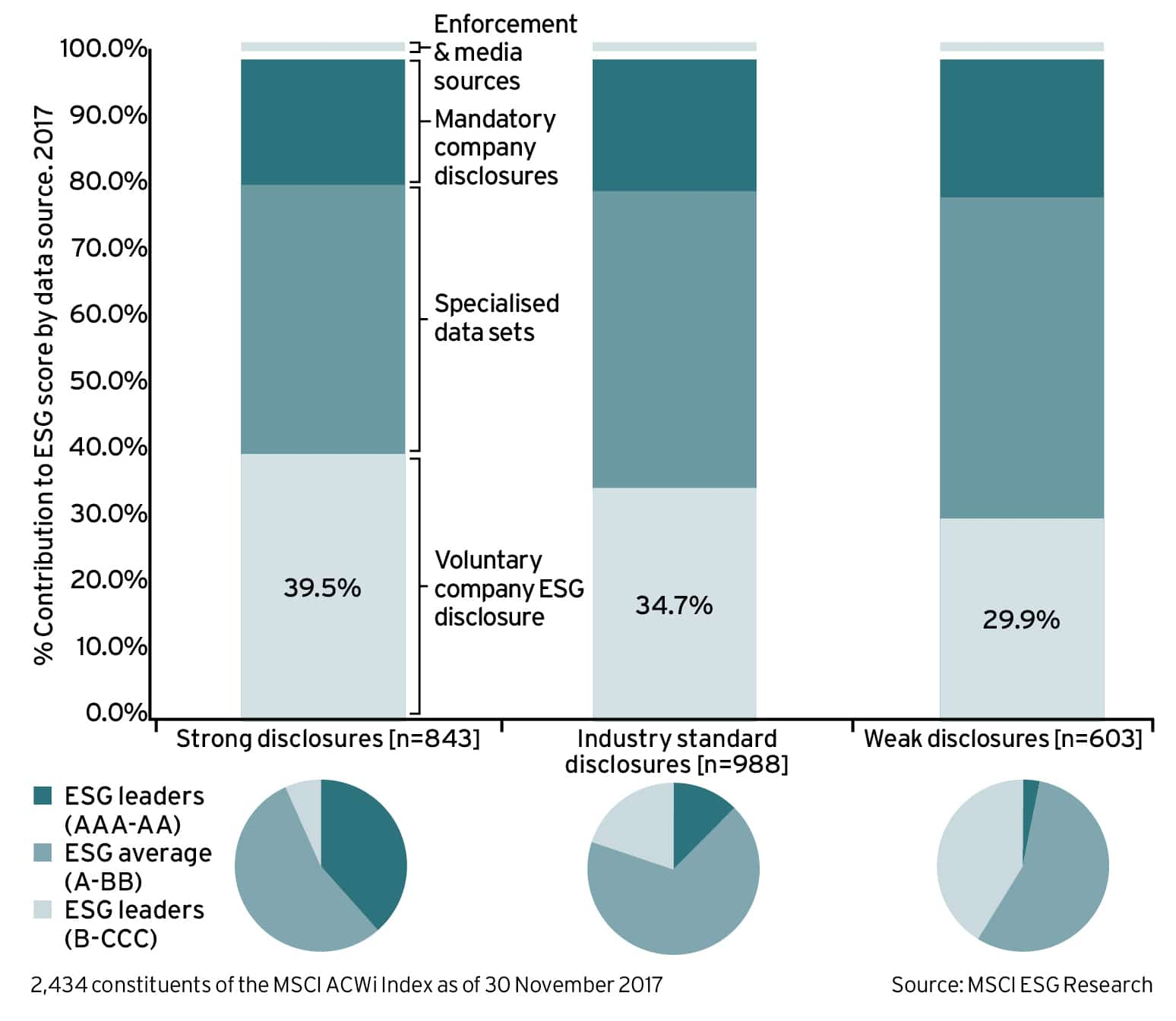 ESG risks and opportunities Ethical Boardroom
