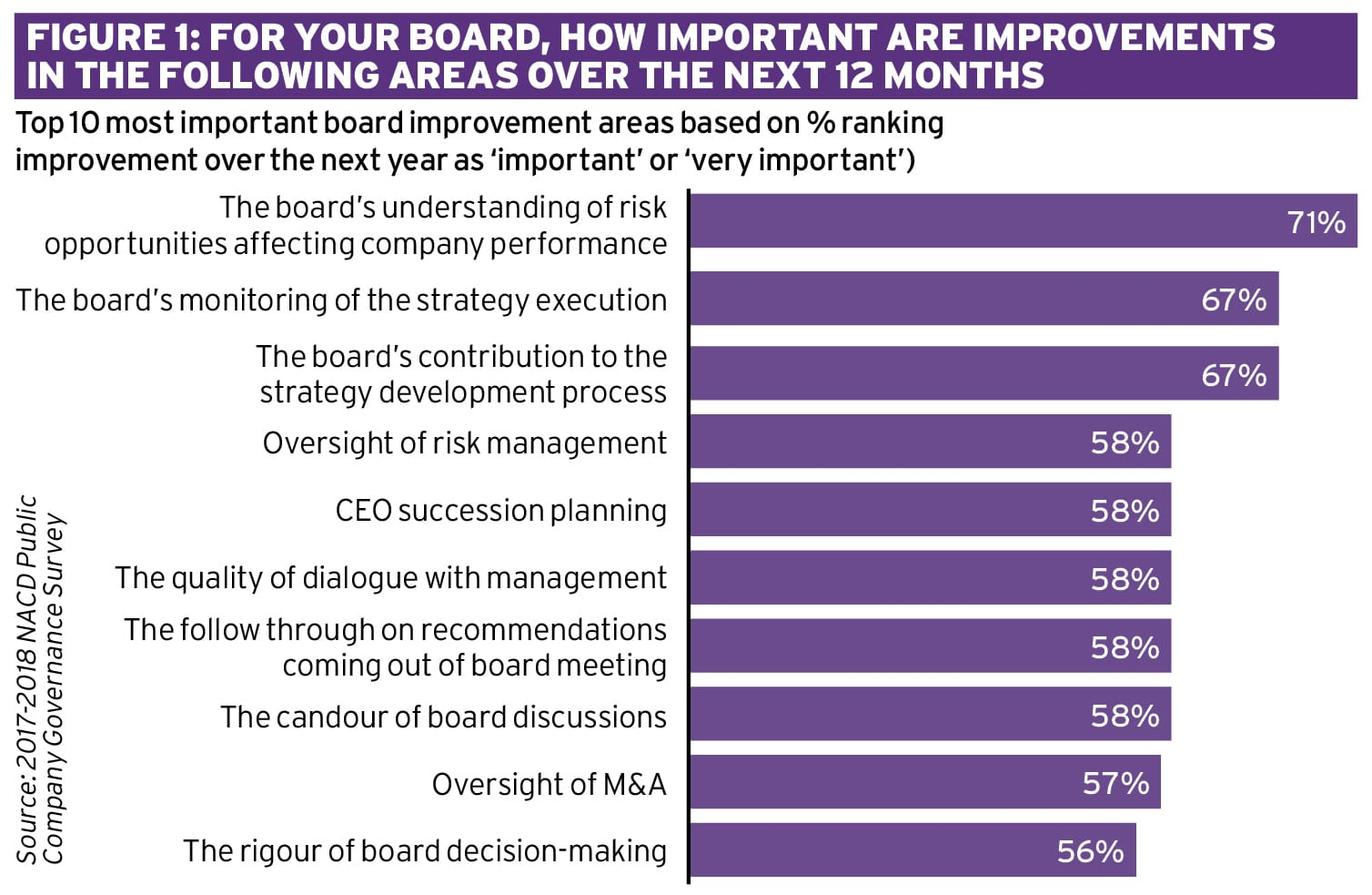 Prioritising a board's New Year's resolutions Ethical Boardroom