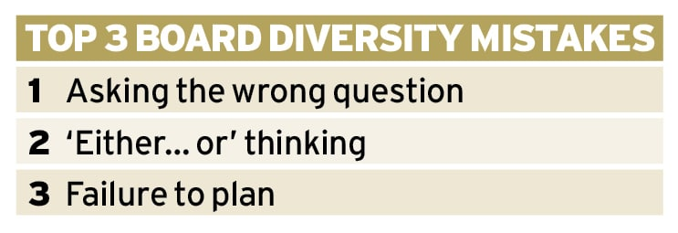 3 Top board diversity mistakes Ethical Boardroom