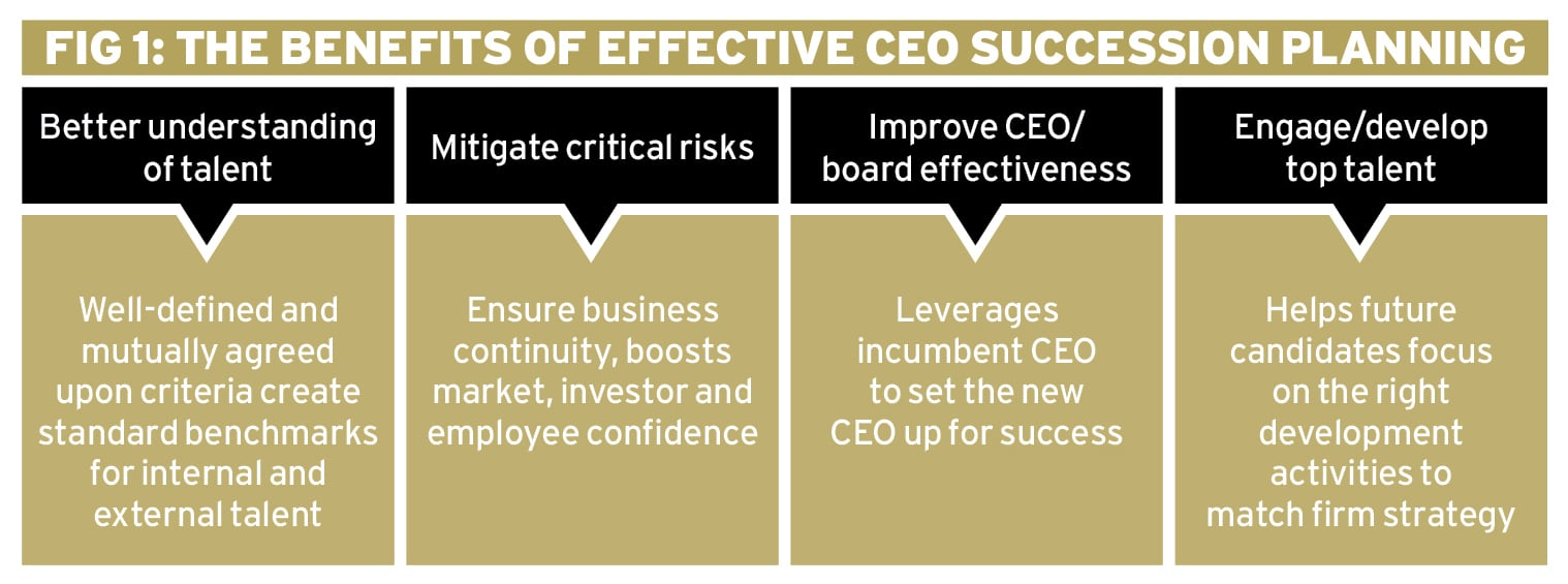 Finding your next CEO Ethical Boardroom