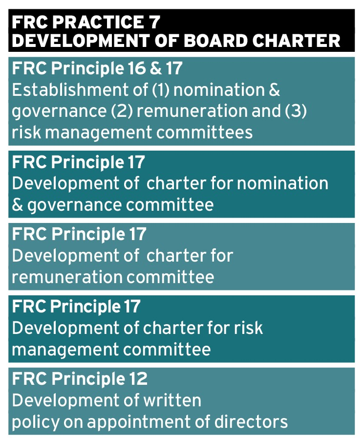 Nigeria's approach to new governance Ethical Boardroom