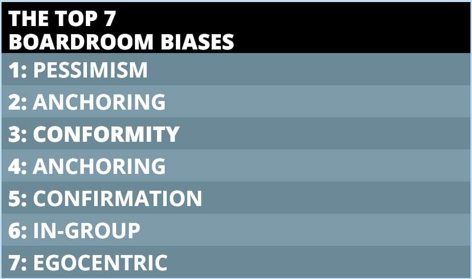 7 Biases That Sabotage Board Decision-Making Ethical Boardroom