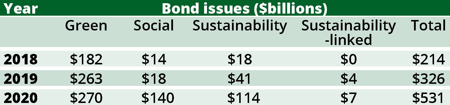 Hotting up: Climate risk in the boardroom Ethical Boardroom